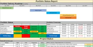 Multiple Project Status Report Template Excel Download - Free ...