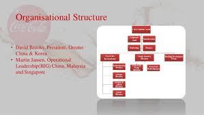 Coca Cola Corporate Structure Chart Coca Cola In China