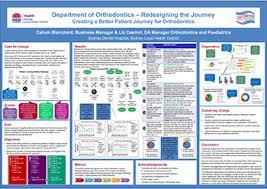 Redesigning The Orthodontics Journey Innovation Exchange