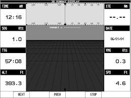 Interphase Chart Master 11 Cvs Prototypic Interphase Chart Master 11 Cvs Gps Interphase