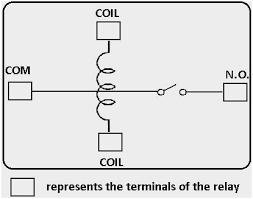 3 pole solenoid wiring diagram lawn mower wiring diagram libraries 3 pole solenoid wiring diagram lawn mower wiring diagrams4 pole solenoid wiring diagram new starter solenoid