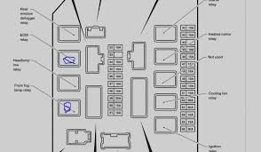 best where is fuse box for 2007 nissan titan diagram wiring 2007 nissan titan fuse box diagram best where is fuse box for 2007 nissan titan diagram
