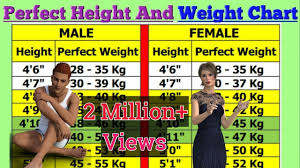 Perfect Height And Weight Chart And Age 44 Methodical Height Ke Hisab Se Weight Ka Chart
