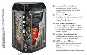 trane heat pump cost. Delighful Cost Trane Geothermal Heat Pump Cost Pictures With