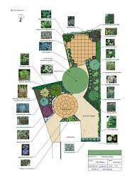 Small Picture Small circular lawn as a pivot point in an L shaped garden