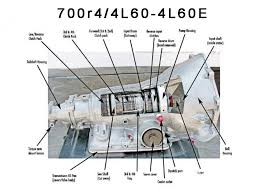 4l60 e 4l65 e transmission diagram page 4 truck forum 700r4 jpg