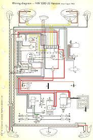 vw bug wiring diagram for dune buggy vw turn signal