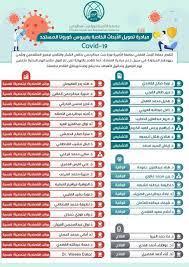 عمادة البحث العلمي بجامعة الأميرة نورة بنت عبدالرحمن تعلن عن أسماء المرشحين  للتمويل ضمن مبادرة العمادة لتمويل الأبحاث الخاصة بفيروس كورونا المستجد  Covid-19