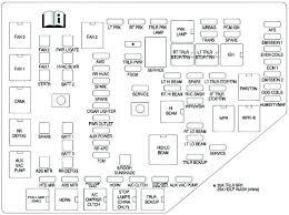 94 jeep grand cherokee fuse box diagram panel liberty wiring 1994 1994 jeep grand cherokee fuse box 94 jeep grand cherokee fuse box diagram panel liberty wiring 1994 medium size of radio head