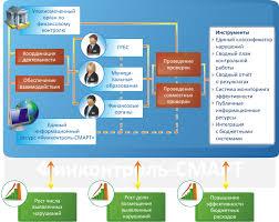 Программный комплекс Финансовый контроль СМАРТ  органов государственного муниципального финансового контроля