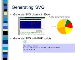Php Svg Chart Introduction To Svg Part 3 Prepared By K M So Department