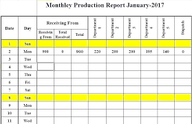 Production Scheduling In Excel Daily Production Schedule Template Allthingsproperty Info
