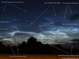 Night Sky Id Charts Noctilucent Clouds