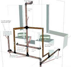 how to vent a bathtub drain bathroom plumbing venting diagram bathroom bathroom plumbing layout unique on how to vent a bathtub drain