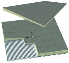 Tapered H Shield Hunter Panels The Innovator Of Polyiso