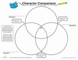 Venn Diagram Character Comparison Compare The Characters Worksheet Education Com
