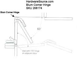 hinge installation how to install corner cabinet hinges amazing degree for inset doors cabinets door kitchen soft clos