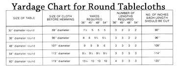 amusing 60 inch round banquet tables decor ideas for 60 inch round banquet tables decor