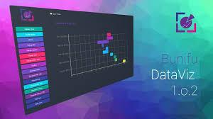 Vb Net Charts And Graphs Bunifu Dataviz Advanced Winforms Data Visualization