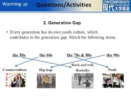 in my day russell baker ppt video online  5 questions activities