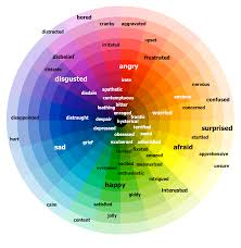 Color Psychology U2013 Kea0Emotional Colours