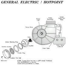 ge dishwasher wiring diagram wiring diagram and schematic design ge gas dryer wiring diagram dishwasher