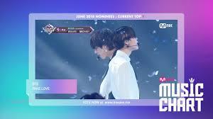 Mnet Chart 2018 Mwave Music Chart June 2018 Nominees