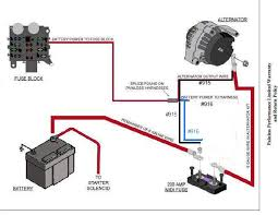 wiring diagram for alternator to battery wiring alternator fuse panel power battery wiring question jeep cj forums on wiring diagram for alternator to