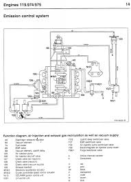 vacuum hoses to no where for future search s here s a diagram for the 974 975