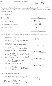 balancing chemical equations worksheet ap chemistry page