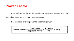charming single phase a c circuits ppt define power factor correction powerfactor full size