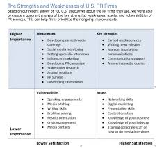 Strengths Weaknesses The Strengths And Weaknesses Of U S Pr Firms Institute