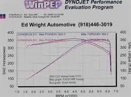 94 lt1 alternator wiring diagram 94 image wiring 94 lt1 alternator wiring diagram images roadmaster cadillac on 94 lt1 alternator wiring diagram