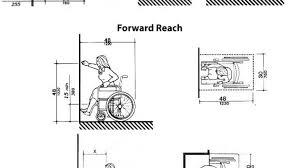 door handle for remarkable push pull door hardware height and push pull door hardware mounting height