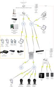 how my home network has changed over the years it is alive in how many sonos speakers can you have at Sonos House Diagram
