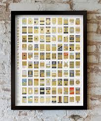 Pop Chart 100 Essential Novels Pop Chart Lab 100 Essential Novels Scratch Off Chart Zulily