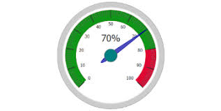 Css Gauge Chart Google Style Gauge Chart For Design Studio By Alpein