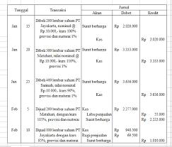 Maybe you would like to learn more about one of these? Surat Berharga Pengertian Penilaian Contoh Soal Penjelasan Jenis