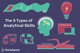 Analytic Skill Analytical Skills Definition List And Examples