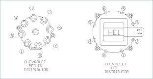 chevy 350 starter solenoid wiring diagram freddryer co 2003 Chevy Silverado Starter Relay at Gm Distributor Wiring Diagram Without Starter Relay