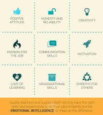 make the most of your teaching skills in uk education career always flourishing look for these qualities in any school teacher or teaching assistant