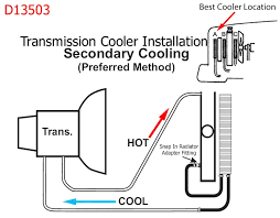 2004 hummer h2 wiring diagram wirdig hummer h2 2005 gm pcm circuit board besides wiring diagrams 1970 pontiac gto ram air