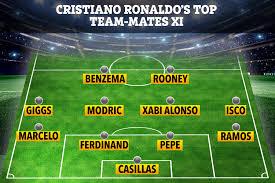 Cristiano ronaldo cr7 by cristiano ronaldo cologne. Cristiano Ronaldo S Most Important Team Mates Xi Has Only Three Man Utd Players And Eight Real Madrid Stars