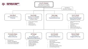 Operation Organization Chart Organizational Chart Texas A M University Division Of