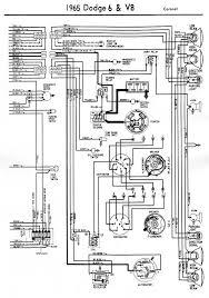 1965 dodge coronet wiring diagram wiring diagram perf ce 1965 dodge coronet wiring diagram wiring diagram home 1965 dodge coronet wiring diagram