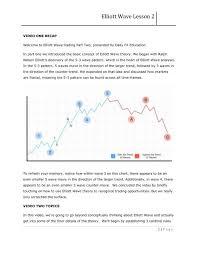 Dailyfx Charts Elliott Wave Lesson 2 Forex Forum Dailyfx