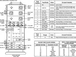 ford e350 wiring diagram ewiring 1992 e350 wire colors harness diagram the f150