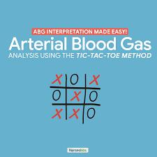 8 Step Guide To Abg Analysis Tic Tac Toe Method Nurseslabs