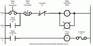 wiring diagram start stop motor control the wiring diagram start stop control circuit diagram zen diagram wiring diagram