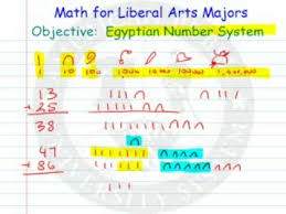Ancient Egyptian Numerals Chart Videos Matching Egyptian And Roman Numerals Revolvy